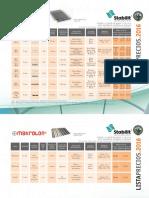 MakrolonCelularMar2016.pdf