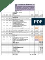 Gravel Rate-DSR2016- Kuttanadu Taluk