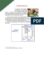 Material Didáctico Educativo
