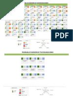 229 Ingeniería de Telecomunicaciones (Plan antiguo) - Malla curricular.pdf