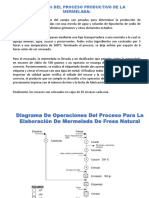 Online Semana 2_Caso Mermelada La Refresa - Elaboración Del DOP