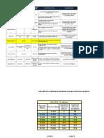 NOMINA Componentes Salariales (2)