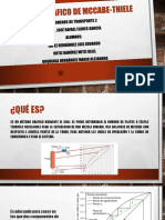 Metodo Grafico de Mccabe-thiele