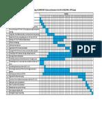 Bar Chart Anpara U#2.pdf