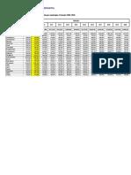 Censo Por Municipios