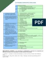 Temario Prueba Especifica Biologia USAC