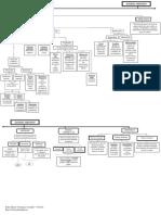 214185413-Mapa-Conceptual-Sistema-Nervioso.pdf