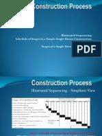 General Construction Process - II