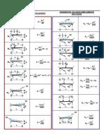 50510147-Formulario-Resistencia-de-Materiales.pdf