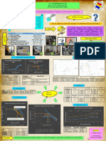 Poster PBL Geotech