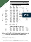 NBP-RateSheet-04-07-2017