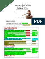 Lista de Remates Judiciales Valdor