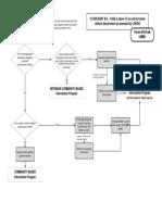 JJWC PDF Flowchart B2 Intervention for Child Above 15yo