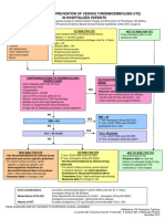 VTE Prophylaxis Guidelines