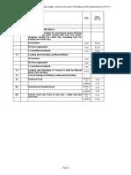 SOR NH(13-14)Draft_16.5.2013.xls