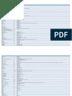 2015 Keyboard Shortcut List