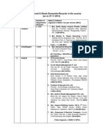Ewaste_Registration_List.pdf