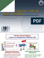 Intisari Permenpan 25-2016
