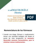 Nomenclatura de Nuevos Fármacos