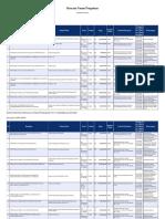Kabupaten Konawe Utara [Paket Penyedia](5).pdf