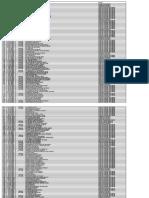 Listagem Geral de Pregações - Pibl - 18-07-2017
