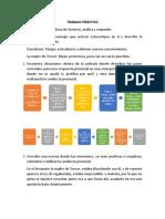 conducta prosocial- Cadena de favores(pelicula).docx