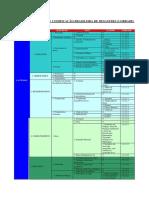 1.-Codificação-e-Classificação-Brasileira-de-Desastres-COBRADE.docx