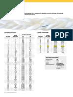 8 Strand Polypropylene.pdf