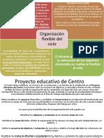 Organizacion Flexible