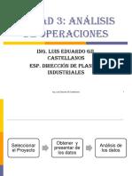 Análisis de Operaciones 2017-II