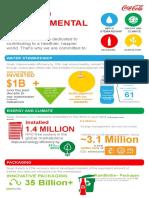 2015 Environmental Infographic