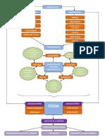 Diagrama de Analisis de La Información