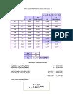 Practica Calificada Metalurgia Mecanica II