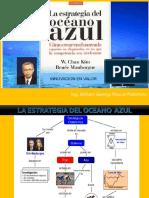 La Estrategia Del Oceano Azul - Oid