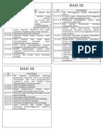 Dokumen Box