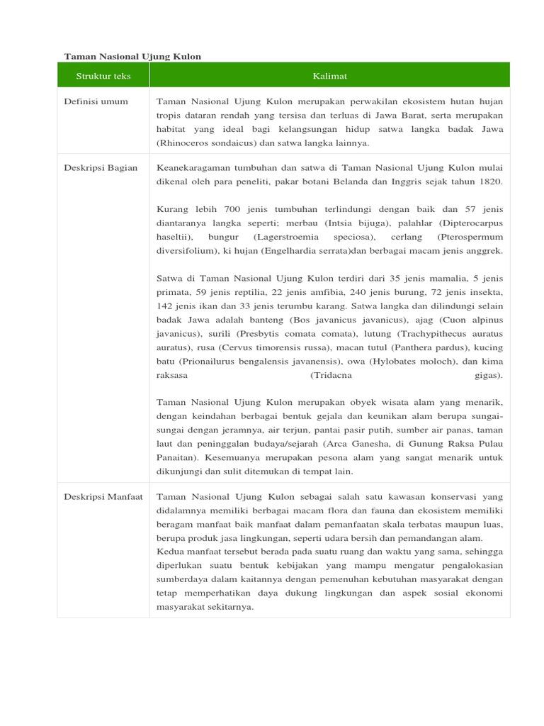 Contoh Teks Laporan Hasil Observasi Dan Strukturnya Tentang Alam Kumpulan Contoh Laporan
