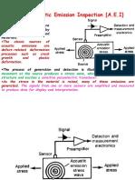 Acoustic Emission Inspection.pdf