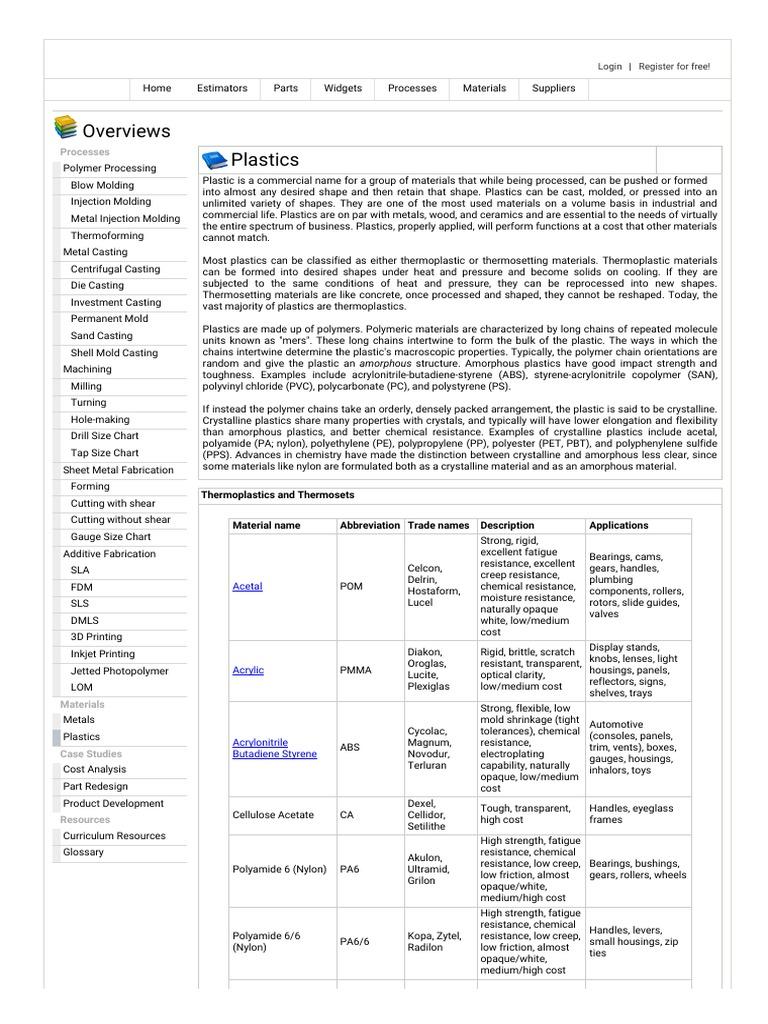 Plastics in Manufacturing   Thermoplastic   Plastic