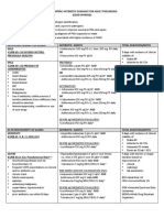 Ckhs Empiric Antibiotic Guidance for Adult Pneumonia.2016