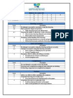 Assessment Rubrics autocad