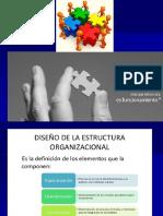 Insmhdhnestructuraydiseoorganizacional 091028123558 Phpapp01 Copia