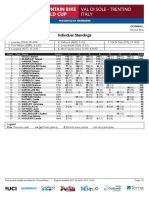 vdso_dhi_we_standings.pdf