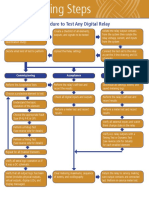 Digital Relay Testing Flowchart Valence Electrical Training Services