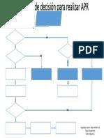 Diagrama de Decisión Para Realizar APR