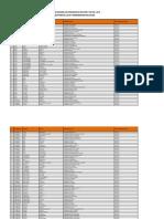 relacion_dependencias_policiales.pdf