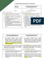 Cuadro_Comp._DL._1017-Ley_28973.pdf