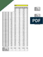 Projeto - Tabela Comparativa Grupo 1