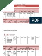 Cronograma de Actividades_cirugía General y Digestiva (3)