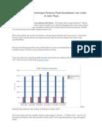 Buku Panduan Pertolongan Pertama Pada Kecelakaan Lalu Lintas p3k.docx