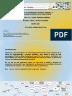 Bonilla Act. 1 Mapa Conceptual 0516 9511